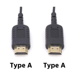 HDMI HyperThin Type A